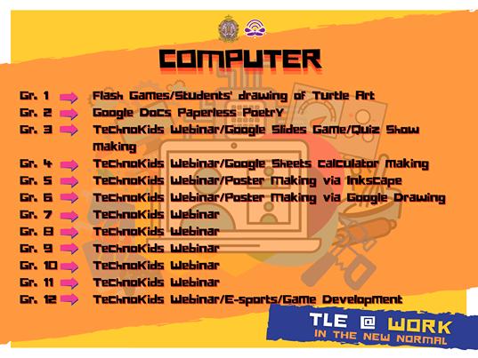 Computer Activities